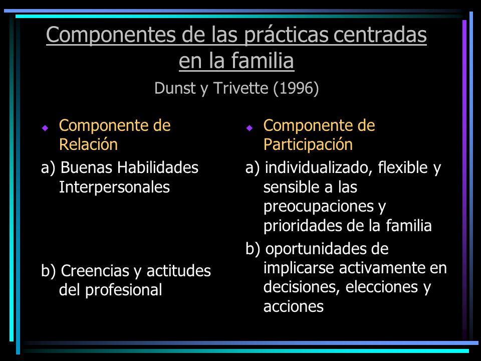 Componentes de las prácticas centradas en la familia Dunst y Trivette (1996)