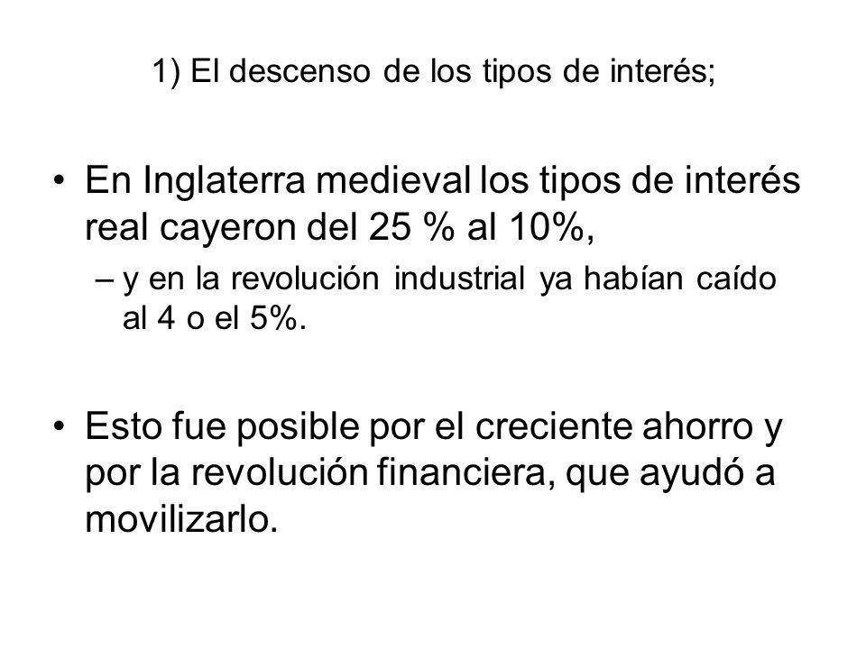 1) El descenso de los tipos de interés;