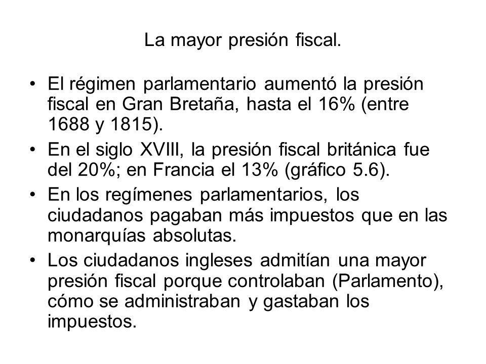La mayor presión fiscal.