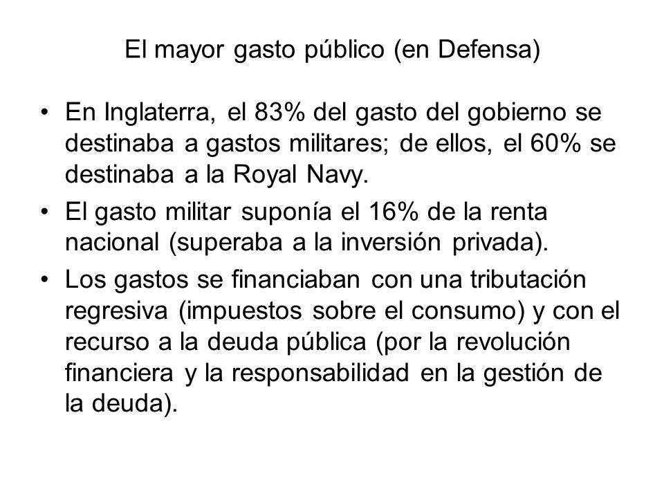 El mayor gasto público (en Defensa)
