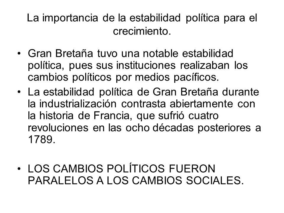 La importancia de la estabilidad política para el crecimiento.