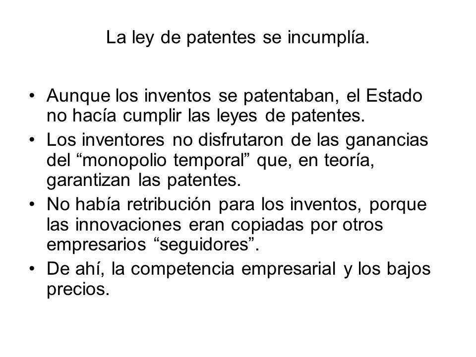 La ley de patentes se incumplía.
