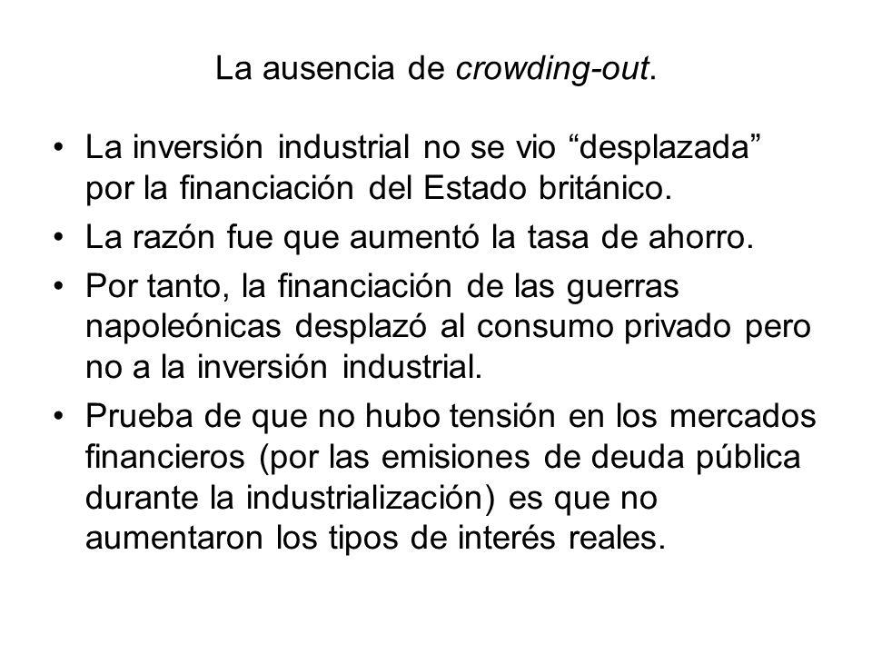 La ausencia de crowding-out.