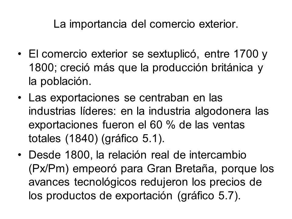 La importancia del comercio exterior.