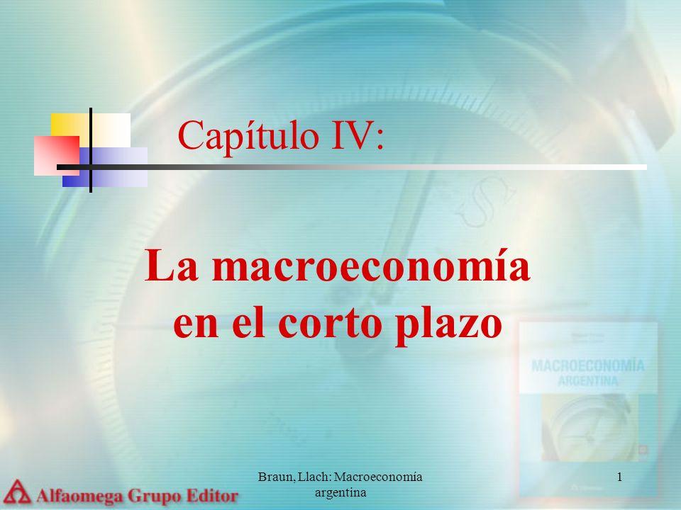 La macroeconomía en el corto plazo