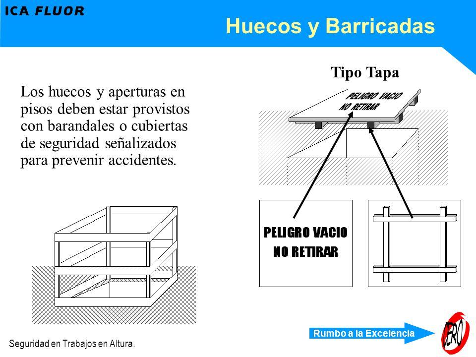 Huecos y Barricadas Tipo Tapa