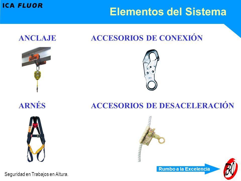 Elementos del Sistema ANCLAJE ACCESORIOS DE CONEXIÓN