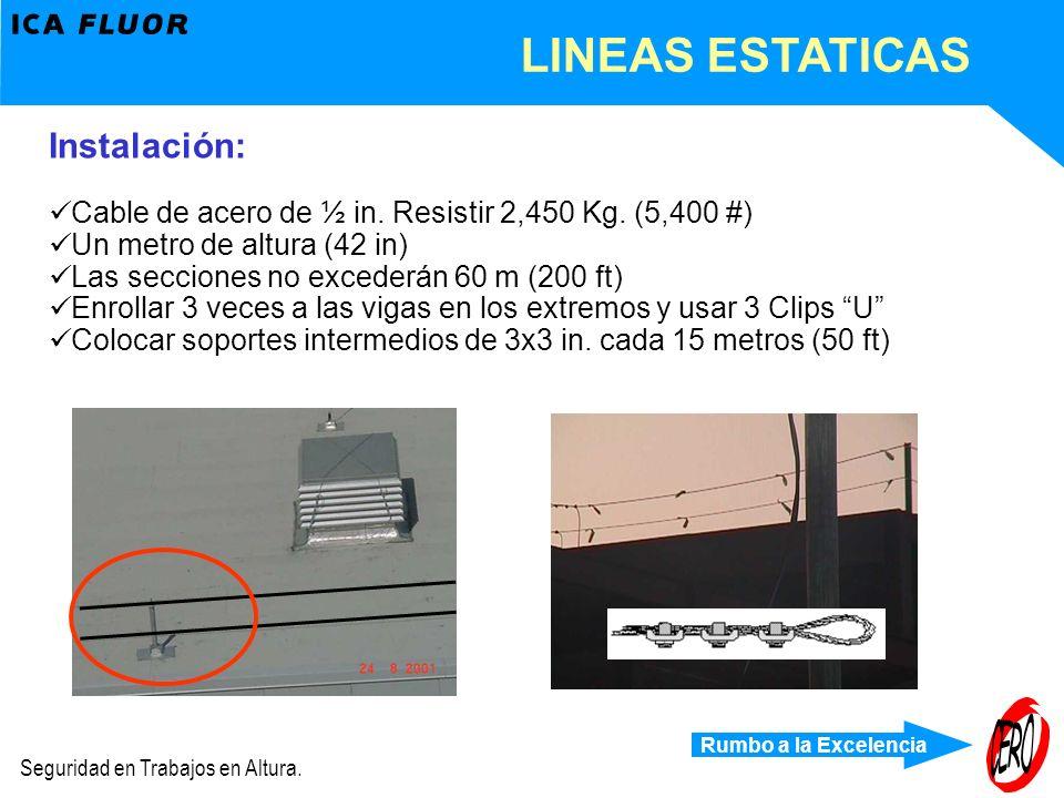 LINEAS ESTATICAS Instalación: