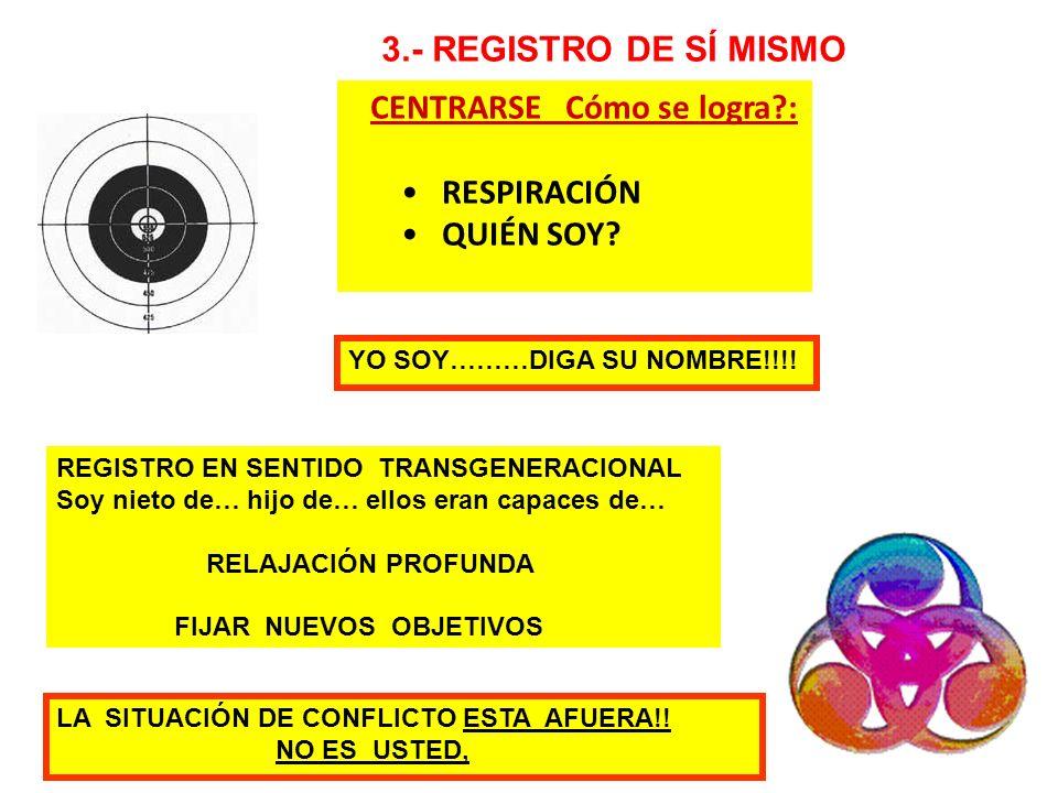 3.- REGISTRO DE SÍ MISMO RESPIRACIÓN QUIÉN SOY