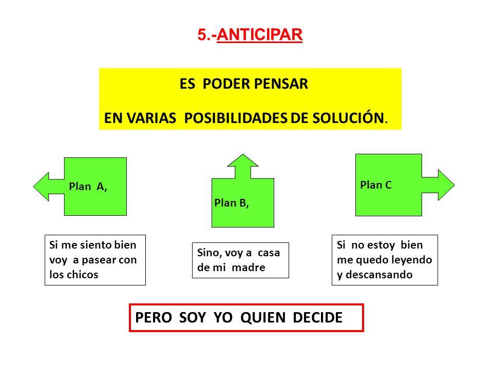 ES PODER PENSAR 5.-ANTICIPAR EN VARIAS POSIBILIDADES DE SOLUCIÓN.