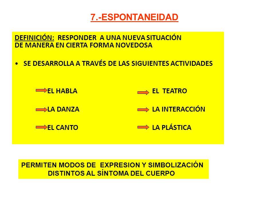 7.-ESPONTANEIDAD DEFINICIÓN: RESPONDER A UNA NUEVA SITUACIÓN