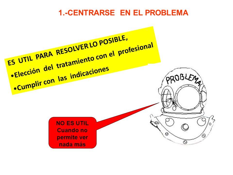1.-CENTRARSE EN EL PROBLEMA