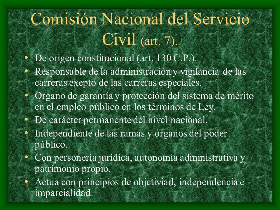 Comisión Nacional del Servicio Civil (art. 7).