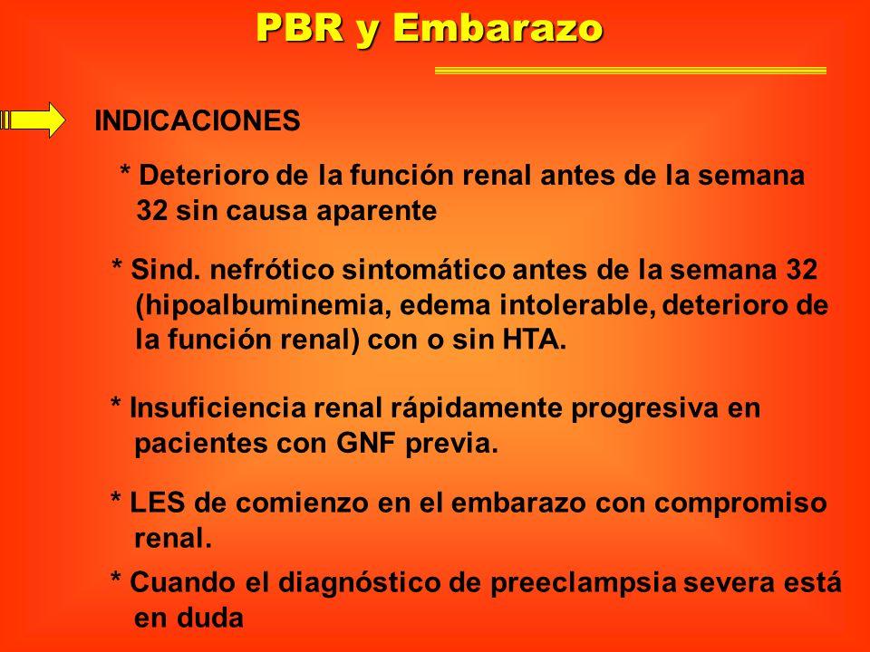 PBR y Embarazo INDICACIONES