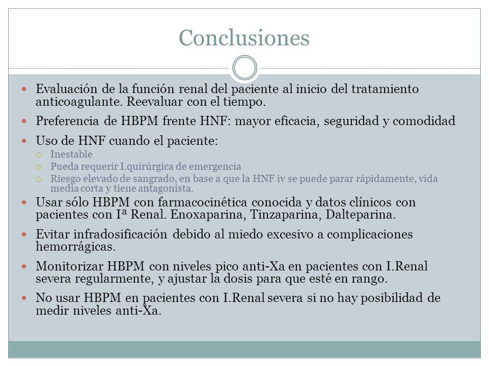 Conclusiones Evaluación de la función renal del paciente al inicio del tratamiento anticoagulante. Reevaluar con el tiempo.