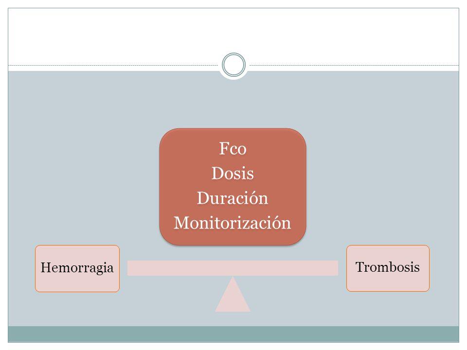 Hemorragia Trombosis Monitorización Duración Dosis Fco