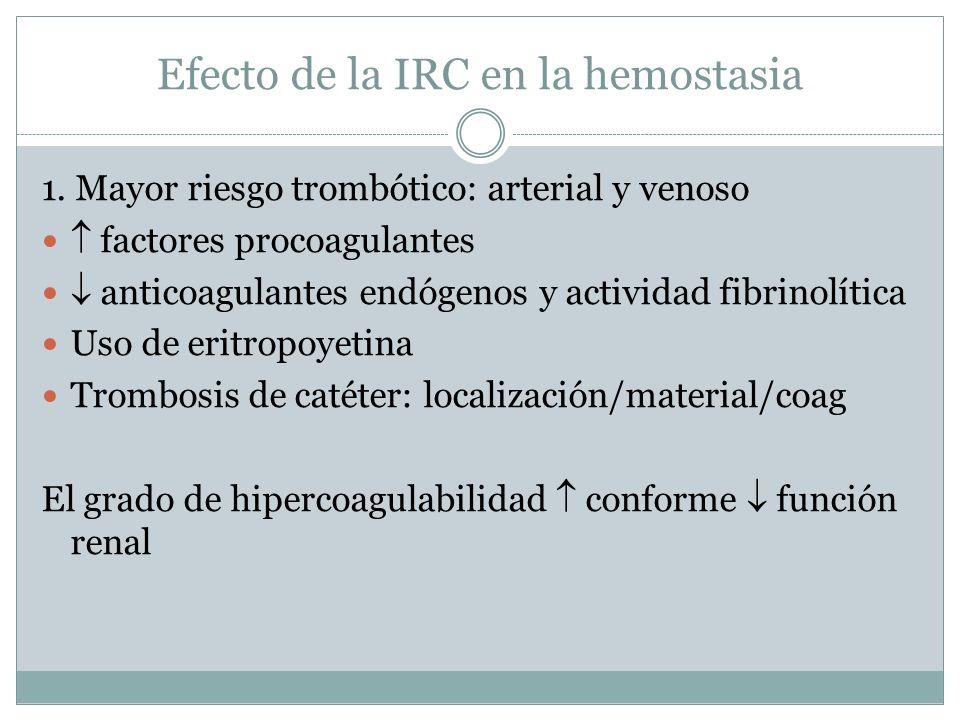 Efecto de la IRC en la hemostasia