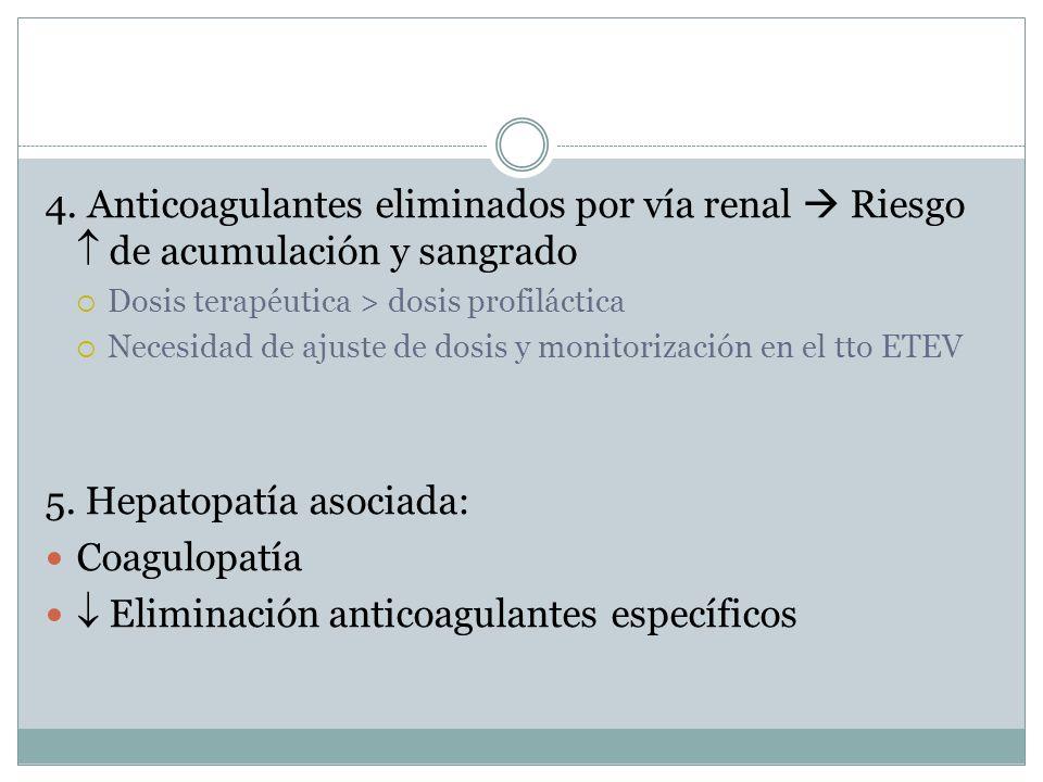 5. Hepatopatía asociada: Coagulopatía