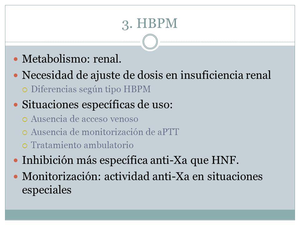 3. HBPM Metabolismo: renal.