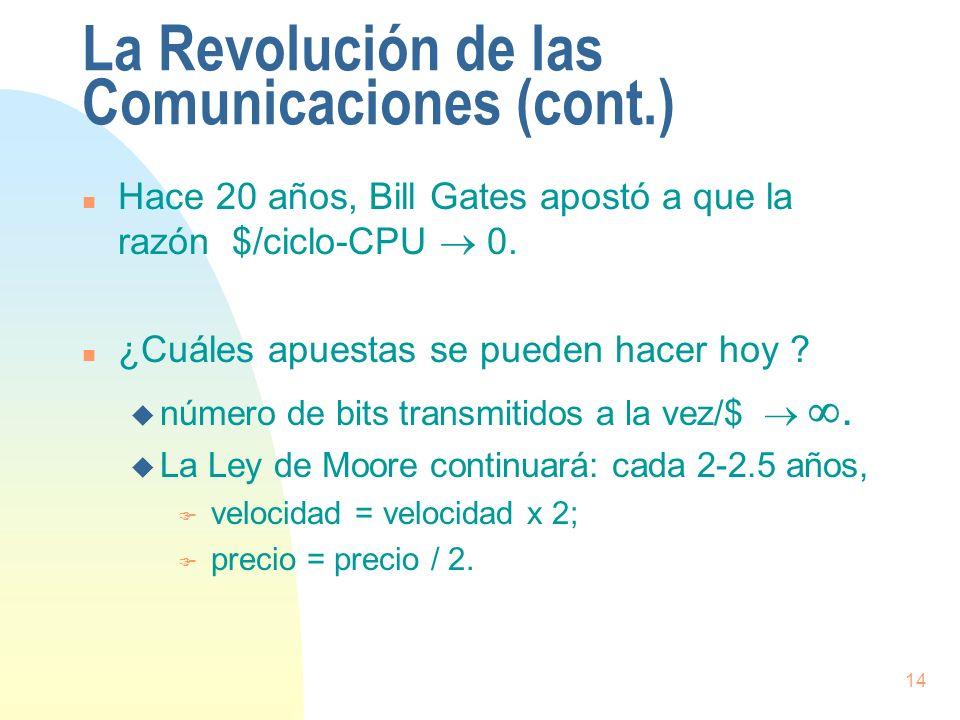 La Revolución de las Comunicaciones (cont.)