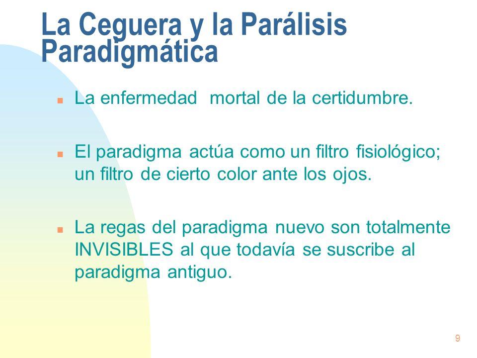 La Ceguera y la Parálisis Paradigmática