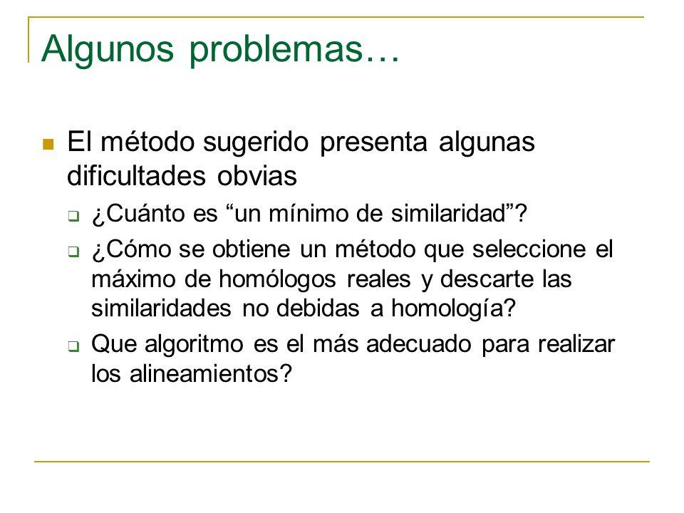 Algunos problemas… El método sugerido presenta algunas dificultades obvias. ¿Cuánto es un mínimo de similaridad