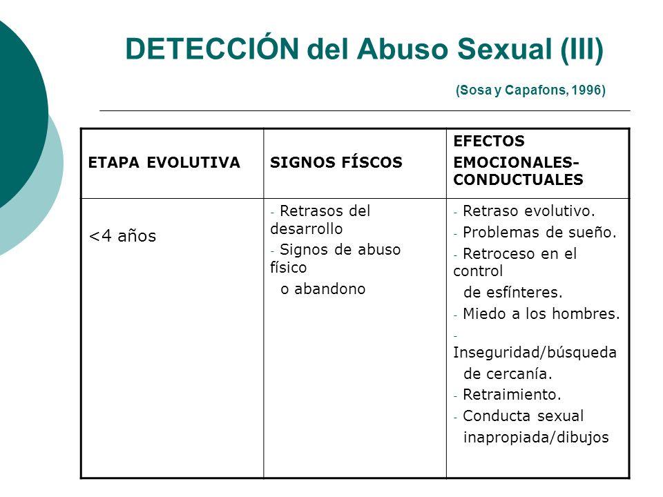 DETECCIÓN del Abuso Sexual (III) (Sosa y Capafons, 1996)