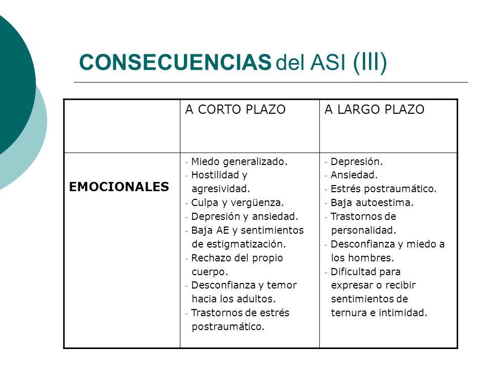 CONSECUENCIAS del ASI (III)