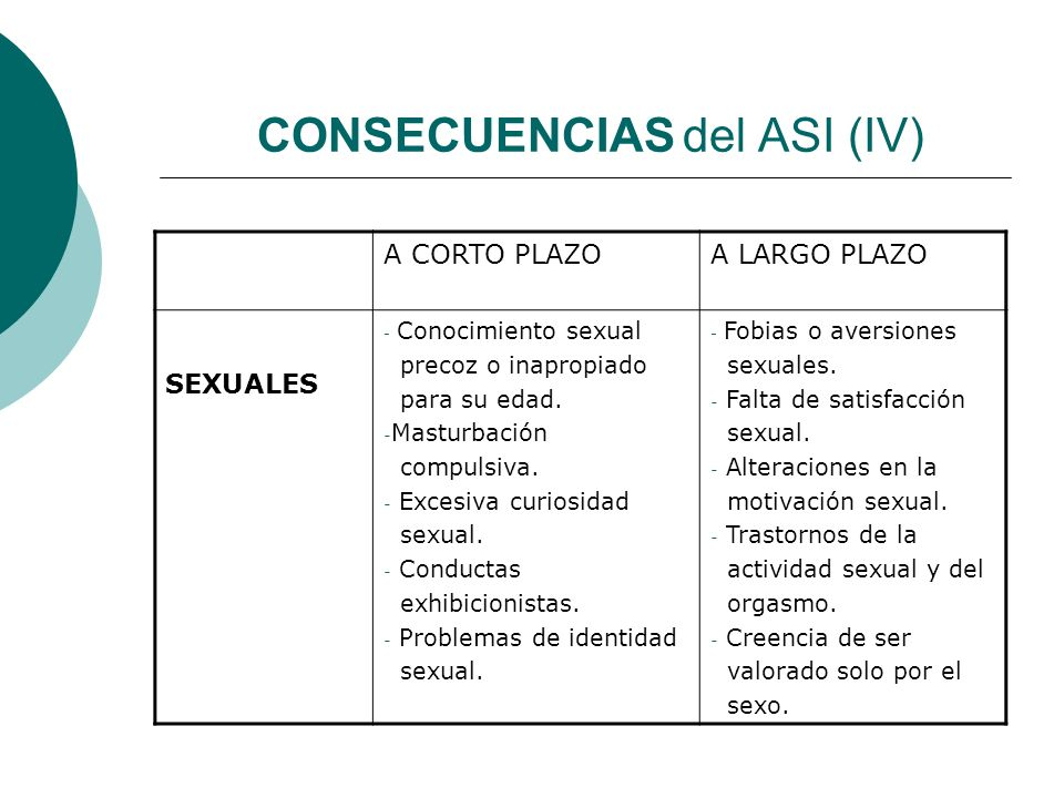 CONSECUENCIAS del ASI (IV)