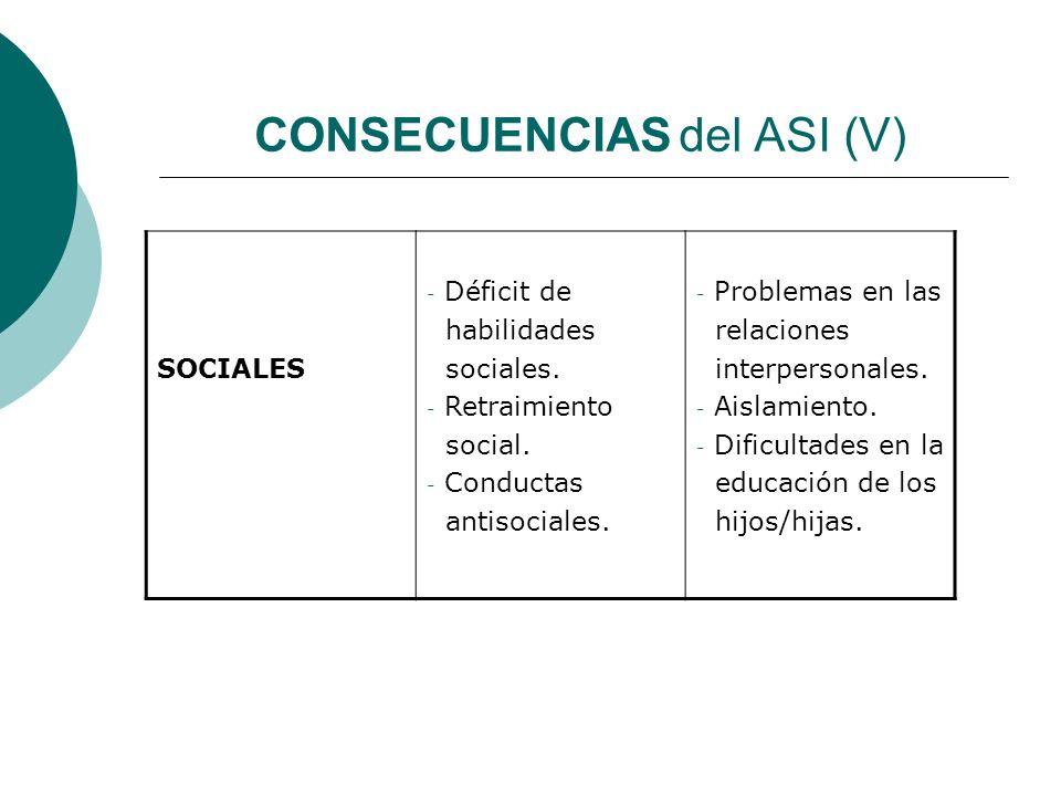 CONSECUENCIAS del ASI (V)