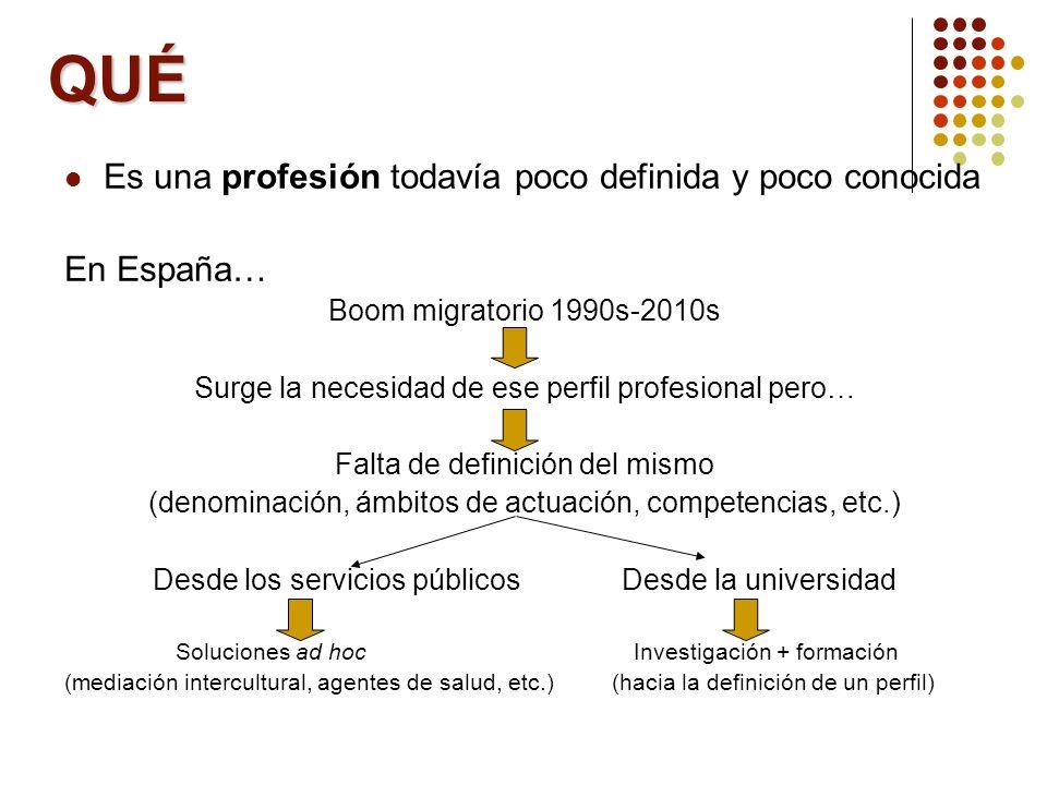 QUÉ Es una profesión todavía poco definida y poco conocida En España…