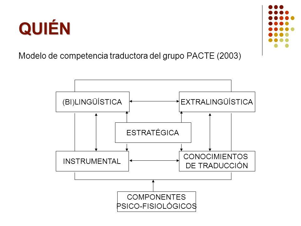 QUIÉN Modelo de competencia traductora del grupo PACTE (2003)