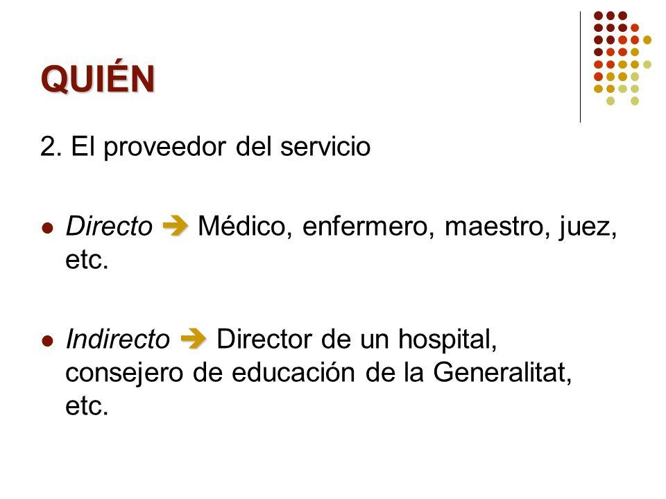 QUIÉN 2. El proveedor del servicio