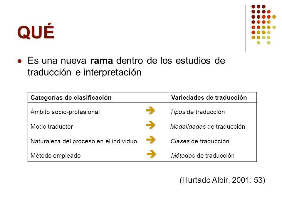 QUÉ Es una nueva rama dentro de los estudios de traducción e interpretación. (Hurtado Albir, 2001: 53)
