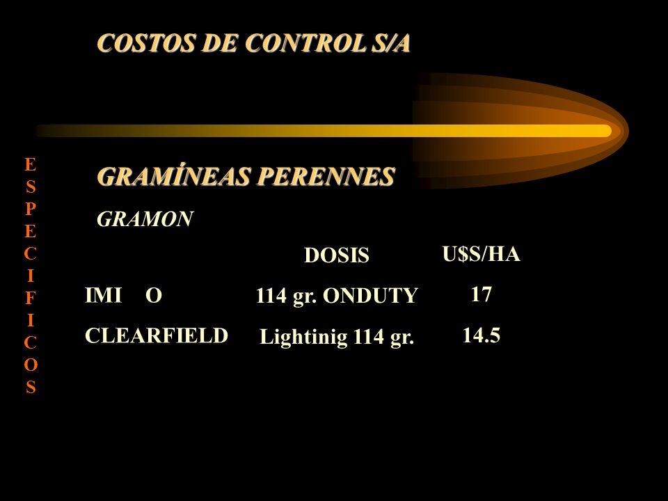 COSTOS DE CONTROL S/A GRAMÍNEAS PERENNES GRAMON DOSIS U$S/HA