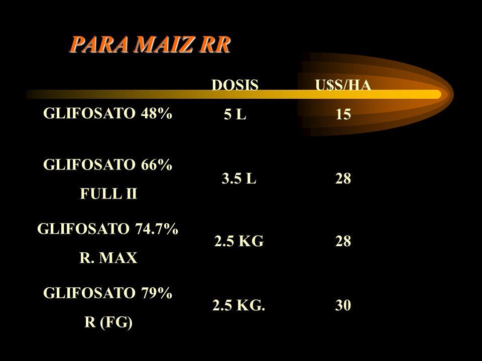 PARA MAIZ RR DOSIS 5 L U$S/HA 15 GLIFOSATO 48% 3.5 L 28 GLIFOSATO 66%