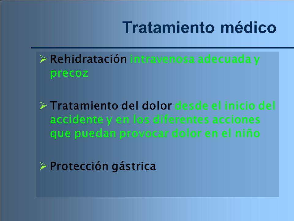 Tratamiento médico Rehidratación intravenosa adecuada y precoz