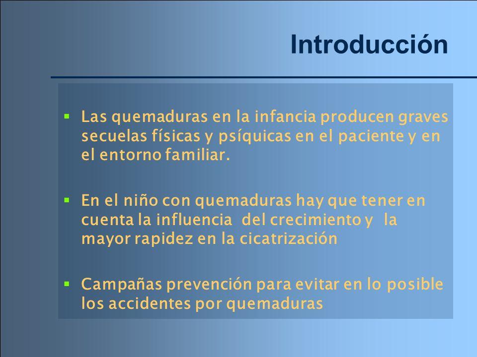 Introducción Las quemaduras en la infancia producen graves secuelas físicas y psíquicas en el paciente y en el entorno familiar.