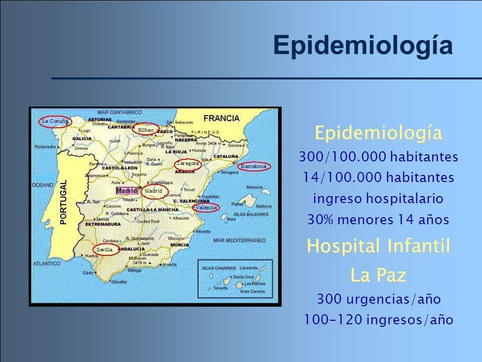 Epidemiología Epidemiología Hospital Infantil La Paz