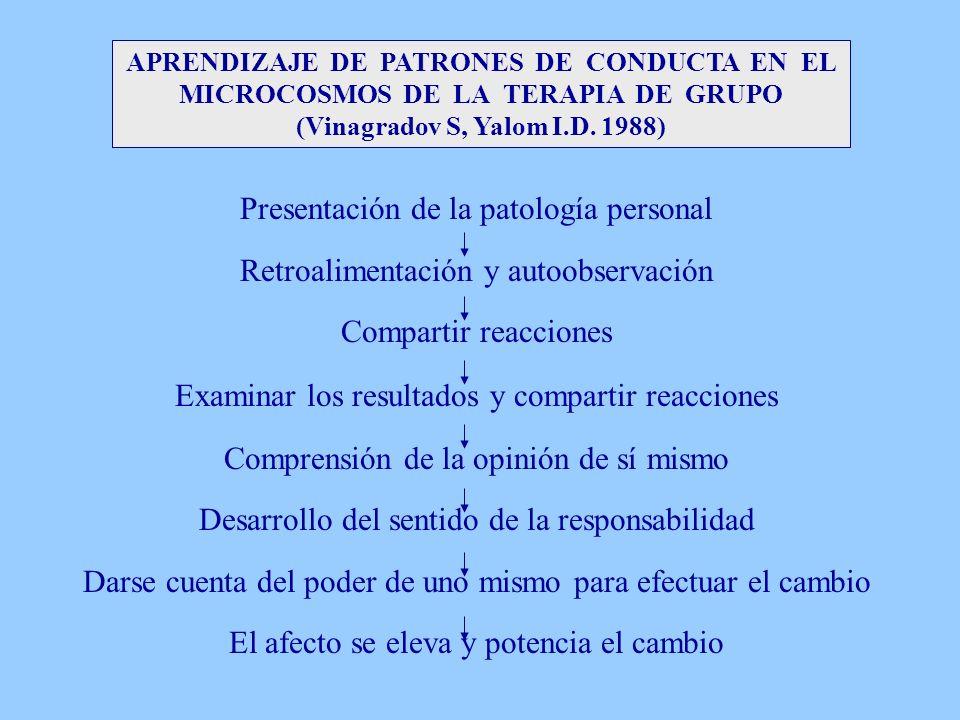 Presentación de la patología personal