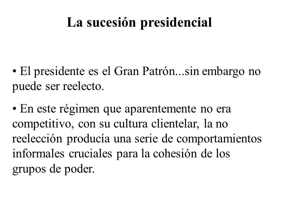 La sucesión presidencial