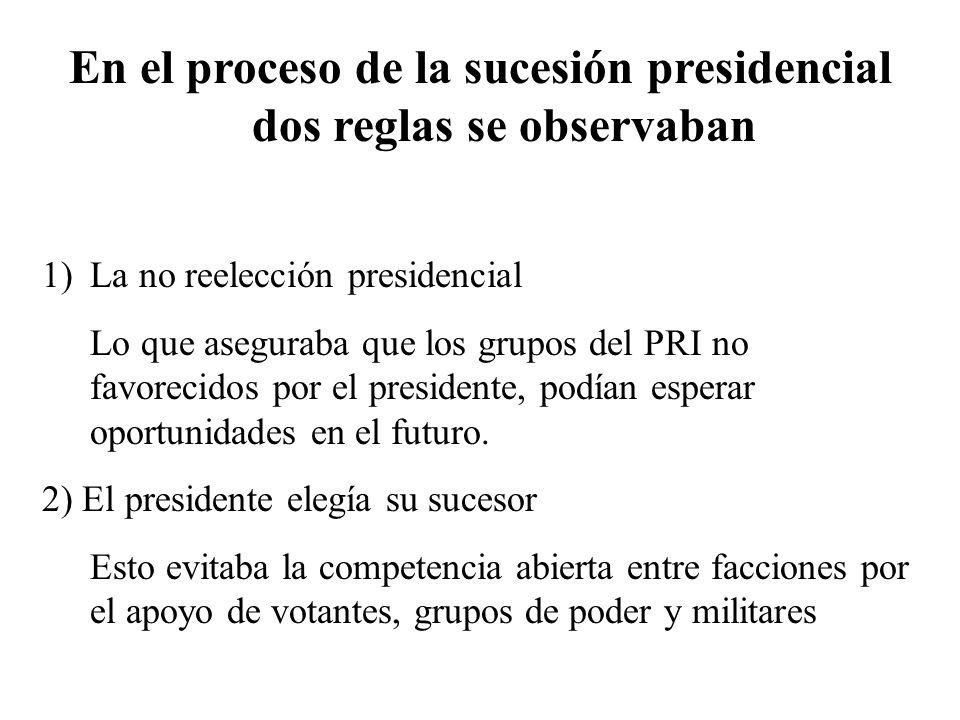 En el proceso de la sucesión presidencial dos reglas se observaban