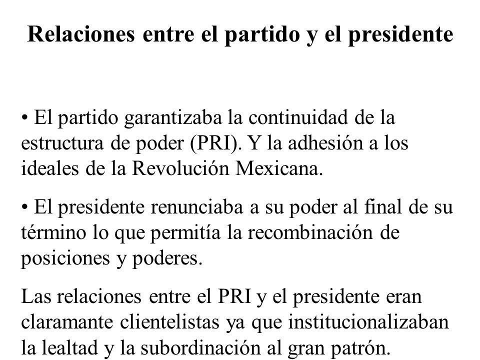 Relaciones entre el partido y el presidente