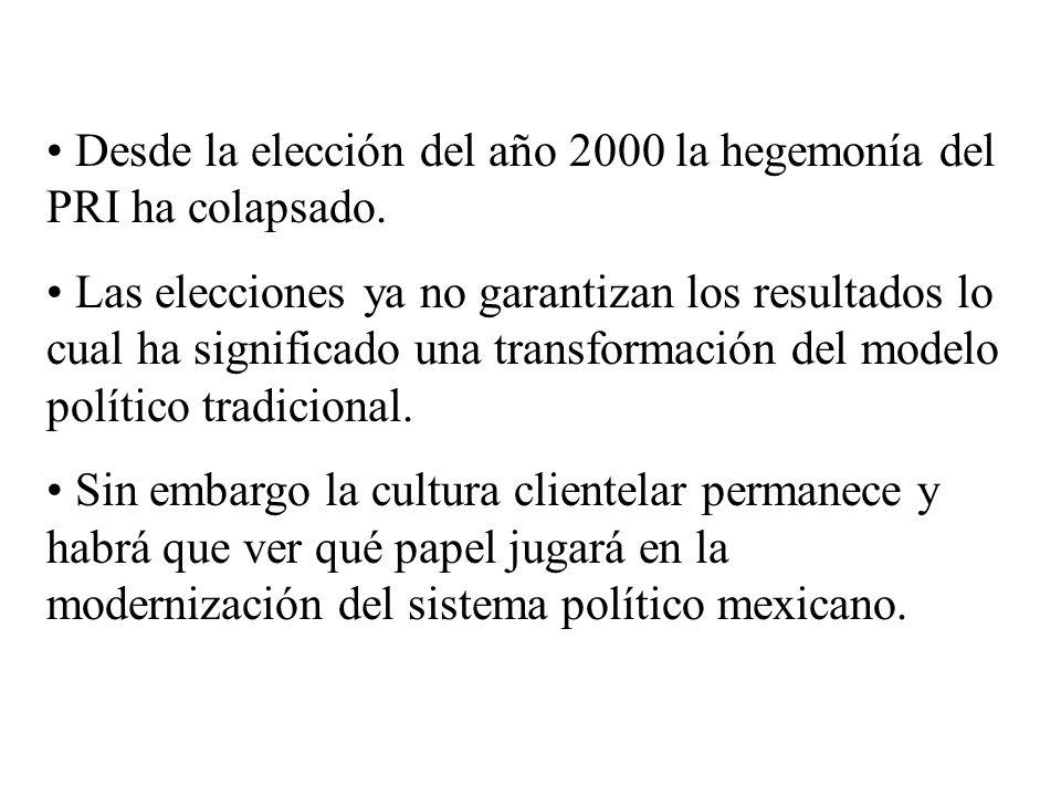 Desde la elección del año 2000 la hegemonía del PRI ha colapsado.