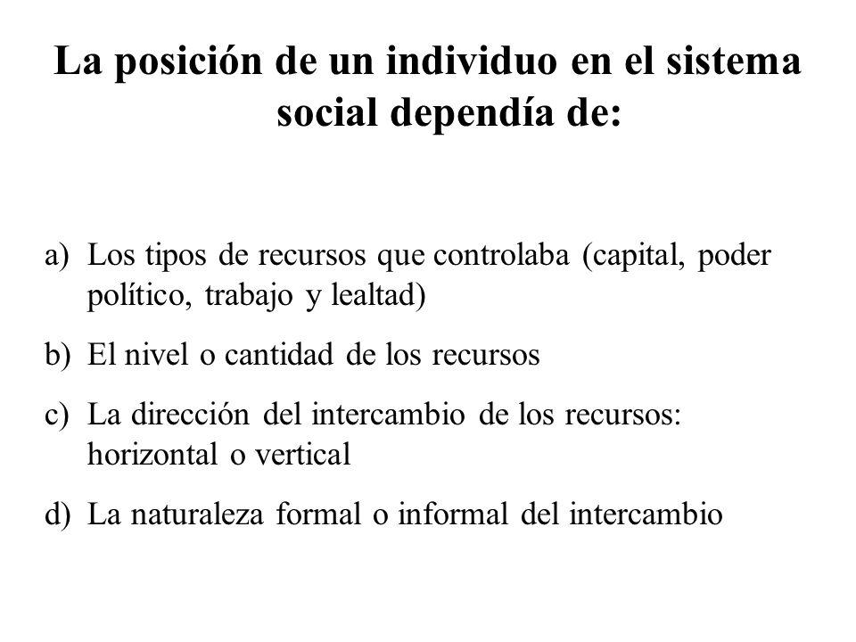 La posición de un individuo en el sistema social dependía de: