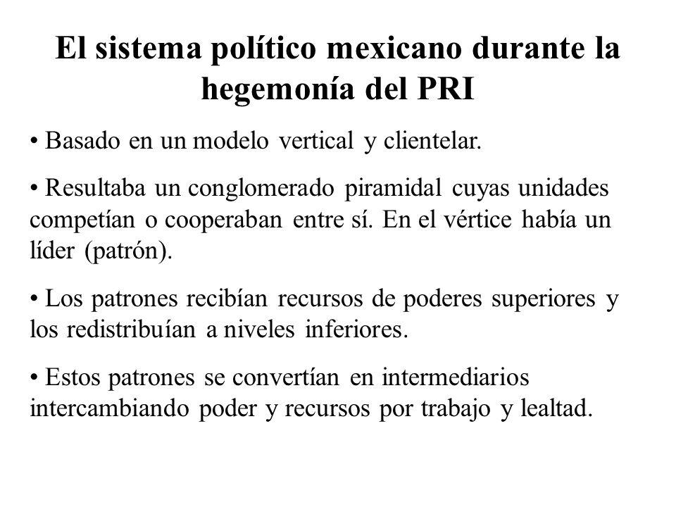El sistema político mexicano durante la hegemonía del PRI
