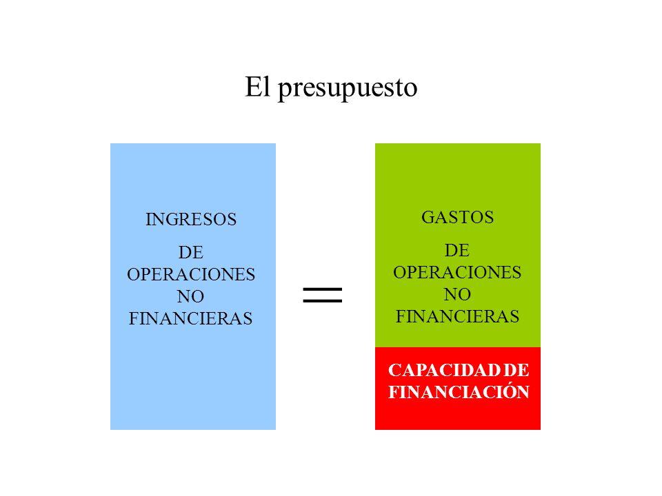 CAPACIDAD DE FINANCIACIÓN