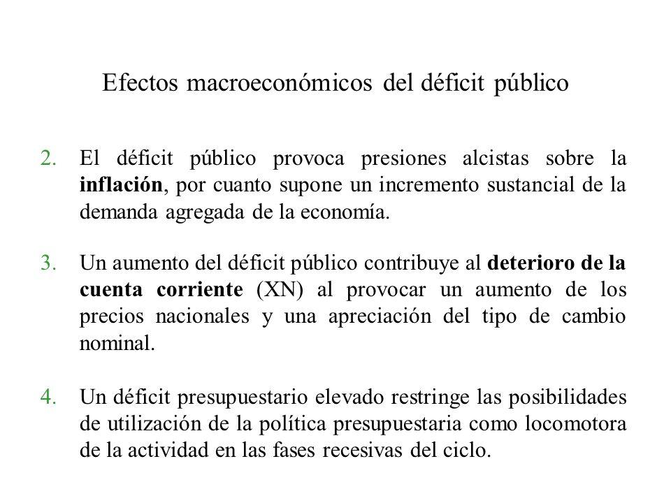 Efectos macroeconómicos del déficit público