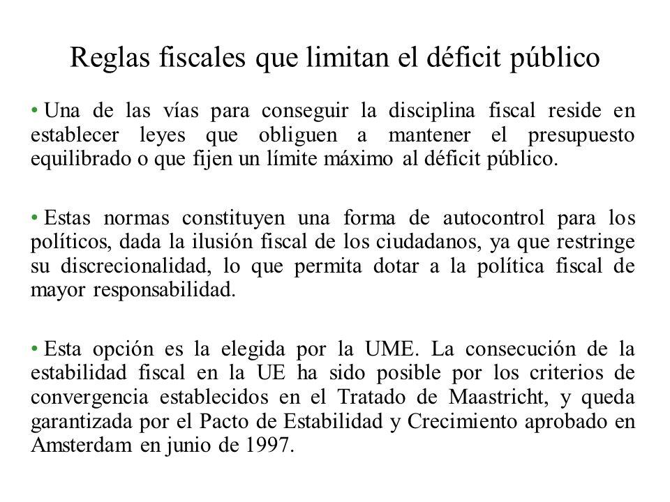 Reglas fiscales que limitan el déficit público