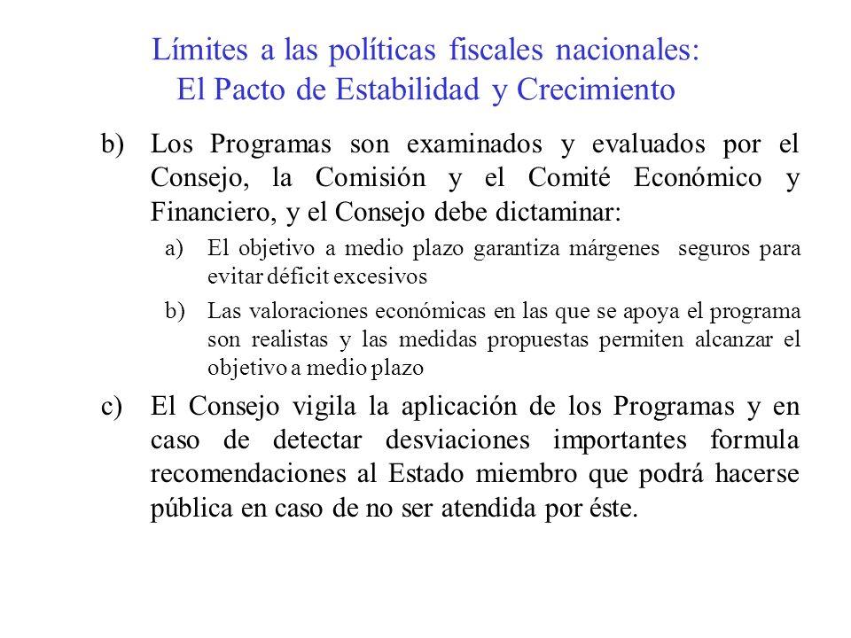 Límites a las políticas fiscales nacionales: El Pacto de Estabilidad y Crecimiento